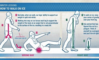 how to walk on ice (drawing)